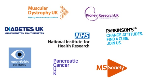 nihr partnership fellowship